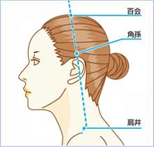 と 押す 頭 痛い 頂部